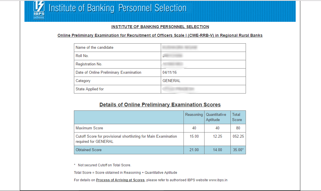 Calculation Of Scores In Ibps Rrb