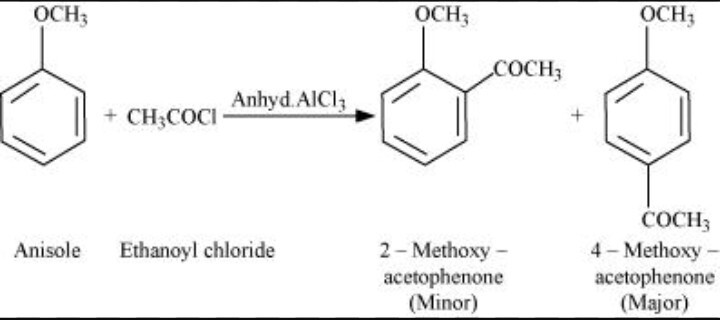 Need clarity, kindly explain! Phenol is distilled with Zn