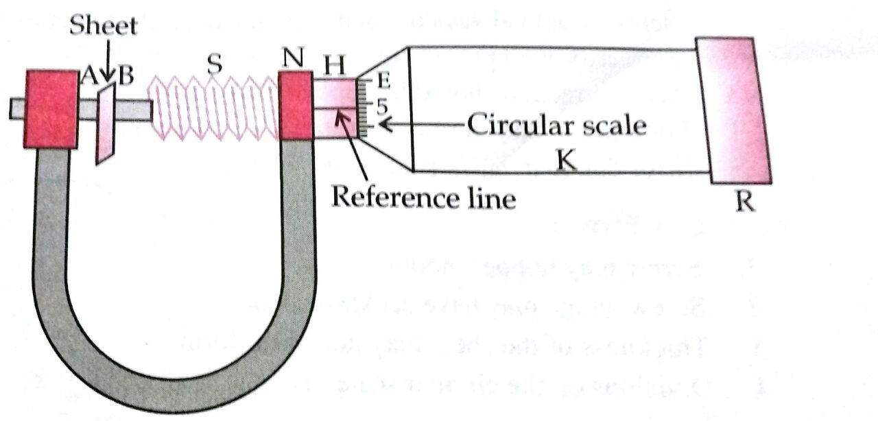 screw gauge diagram can someone help me with this  a screw gauge with a pitch of 0 5  screw gauge with a pitch