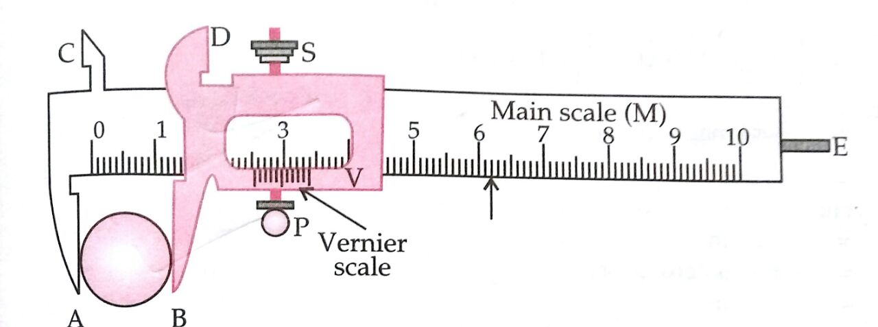 cm vernier scale 1 reading a vernier caliper – metric units name: hour: example step 1 the main metric scale is read first and this shows that there are 7 whole divisions before.