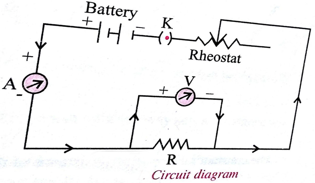 i need help with a 9 v battery with internal resistance of